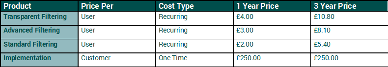 Netsweeper Pricing update May 2018