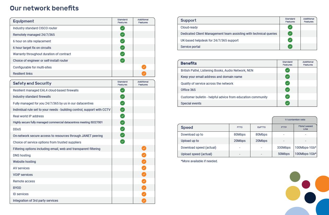 Network benefits v3