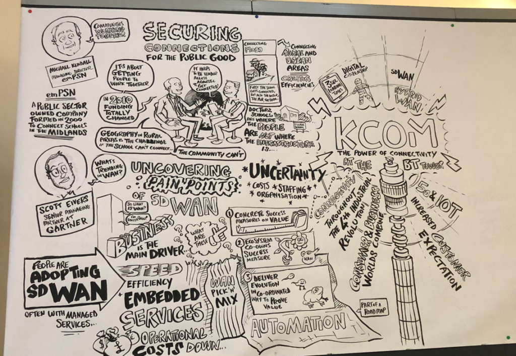 KCOM event illustration